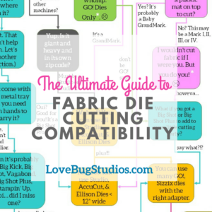 The Ultimate Guide to Fabric Die Cutting Compatibility featured image
